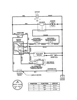 CRAFTSMAN Riding mower Electrical schematic Parts